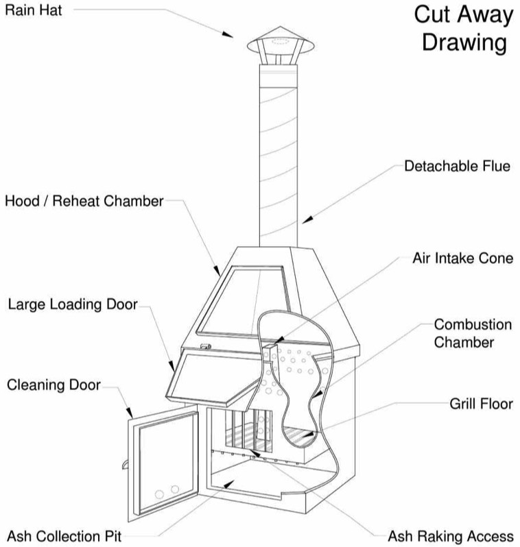 Homemade trash incinerator plans homemade ftempo for Household incinerator design